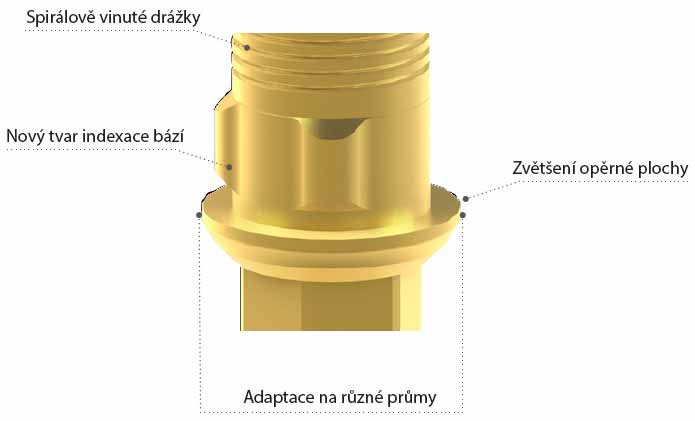 /http://www.proteticke-komponenty.cz/images/nove_cad_cam_titanove_baze.jpg